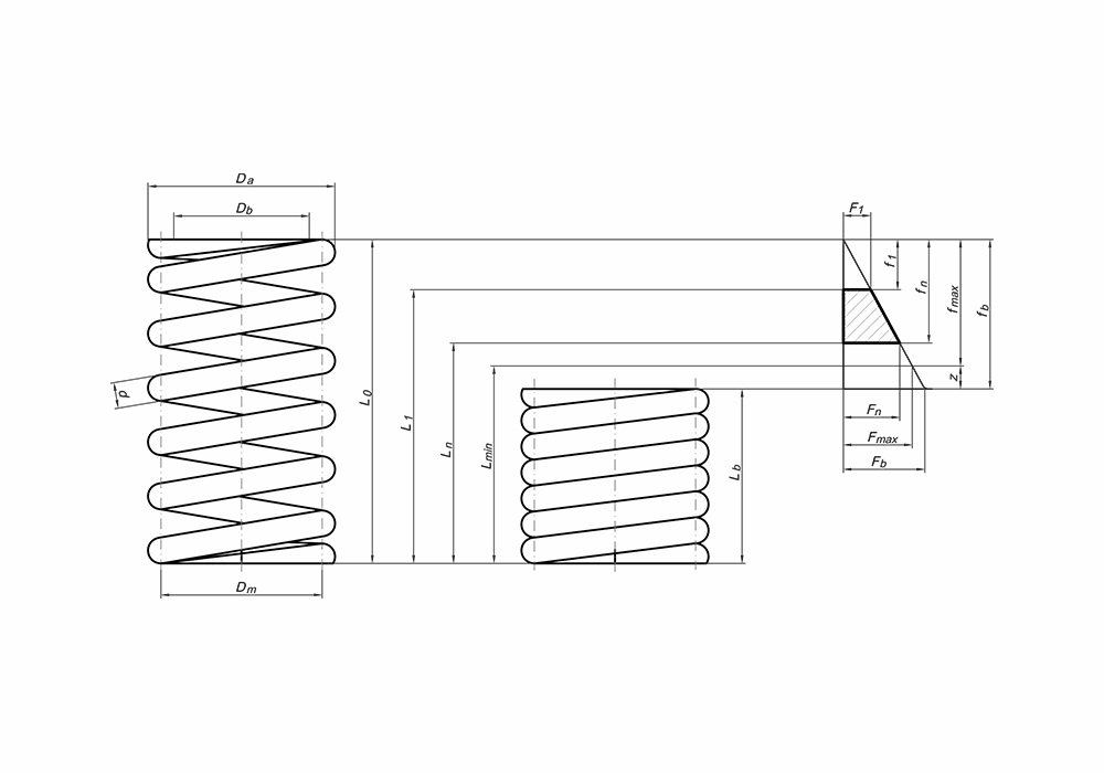 Compression Springs - Scheme of the necessary measures